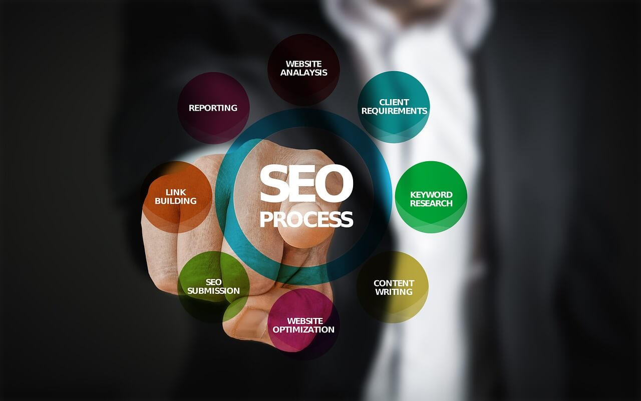 SEO WIdnes - Website Analysis comes first